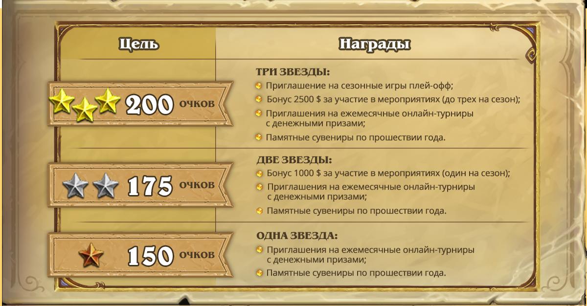 В Hearthstone будут поощрять игроков деньгами