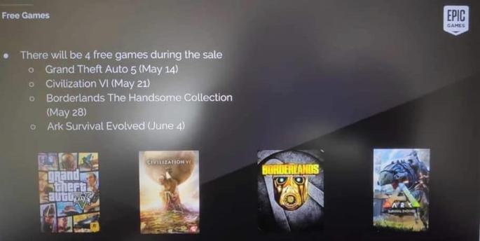 Слух: Будущие раздачи в Epic Games Store до 4 июня