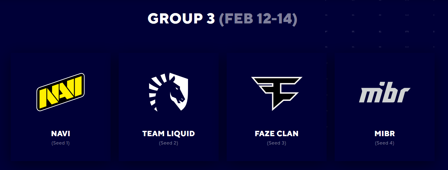 Завершился BLAST Spring: Groups.